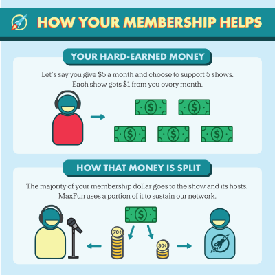 How Your Membership Helps Infographic Slide 1