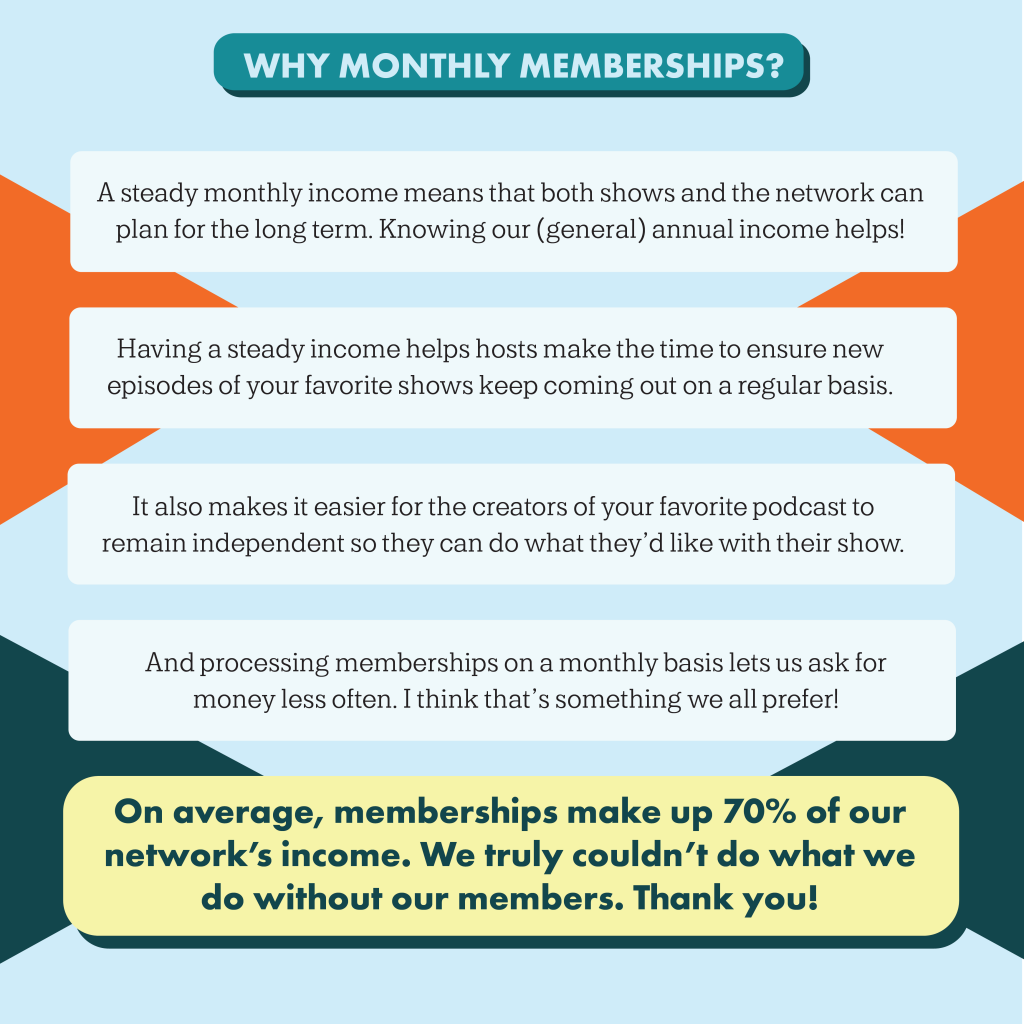 Heading: Why monthly memberships Text: A steady monthly income means that both shows and the network can plan for the long term. Knowing our (general) annual income helps! Having a steady income helps hosts make the time to ensure new episodes of your favorite shows keep coming out on a regular basis. It also makes it easier for the creators of your favorite podcast to remain independent so they can do what they'd like with their show. And processing memberships on a monthly basis lets us ask for money less often. I think that's something we all prefer! Text in a bubble: On average, memberships make up 70% of our network's income. We truly couldn't do what we do without our members. Thank you!